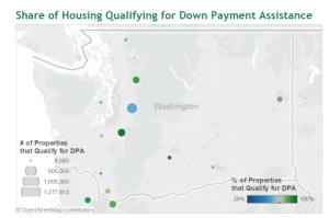 down_payment_assistance