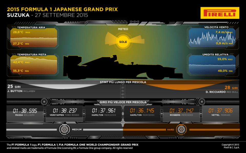 infogr jap2