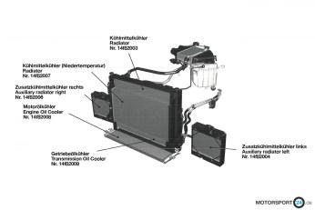 BMW M4 F82 / M3 F80 Race Coolers Radiators