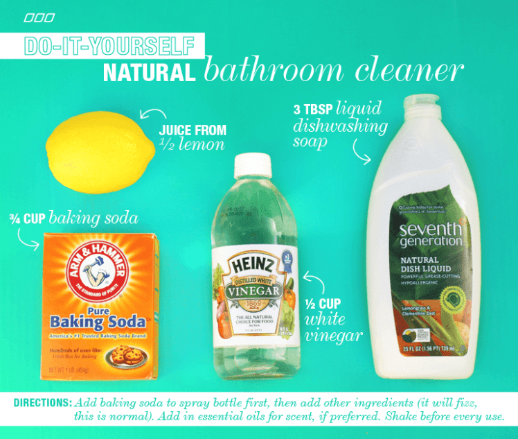 All Natural Household DYI Cleaners LPNs Post On Move Nourish - All natural bathroom cleaner