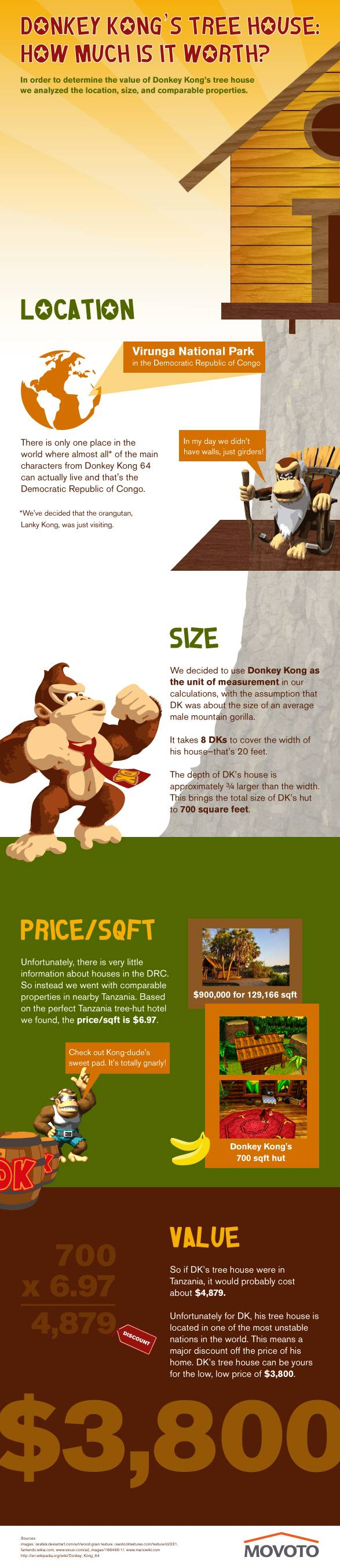 Donkey Kong Tree House For Sale