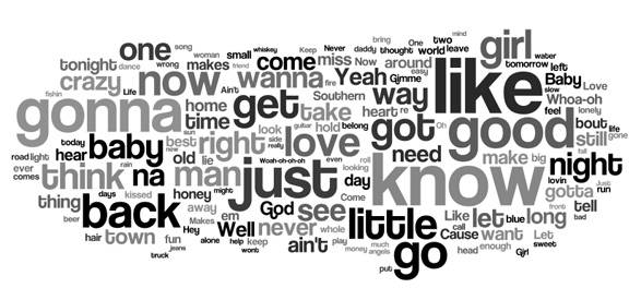 country-wordcloud