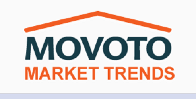market-trends-featured