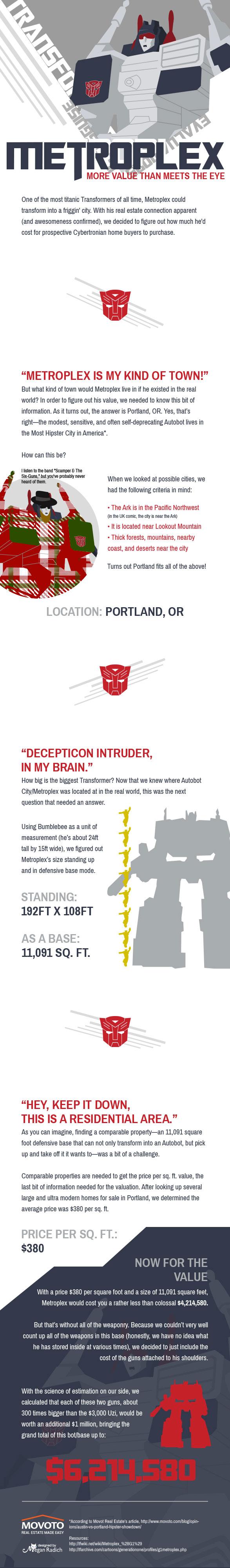 metroplex-infographic
