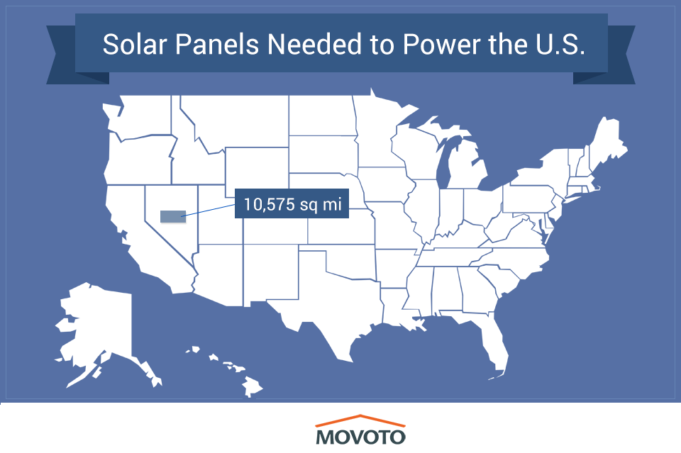solar-panels-needed-to-power-us