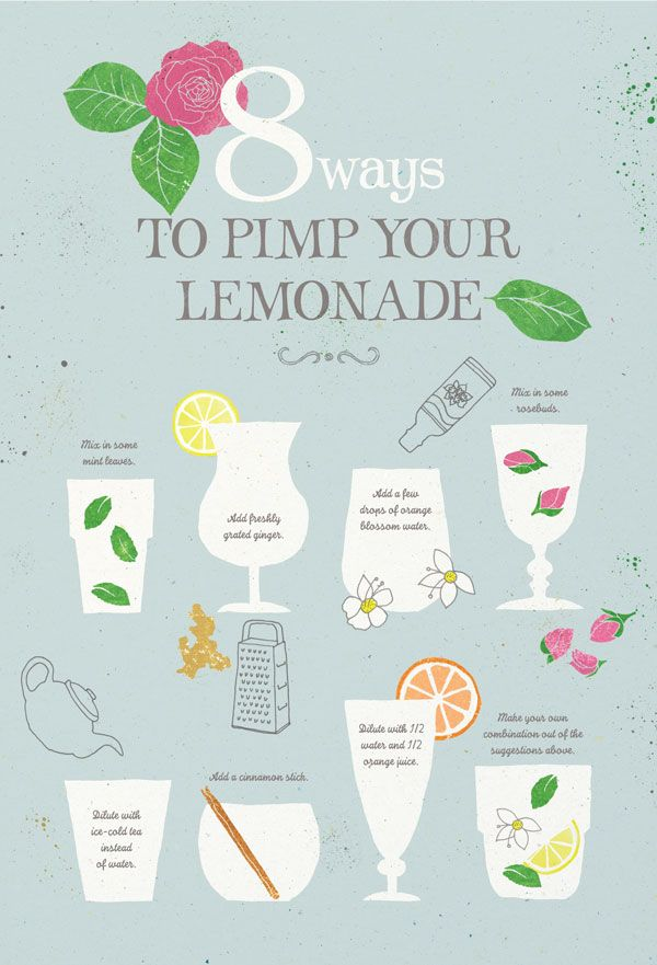 como-hacer-limonada-de-sabores