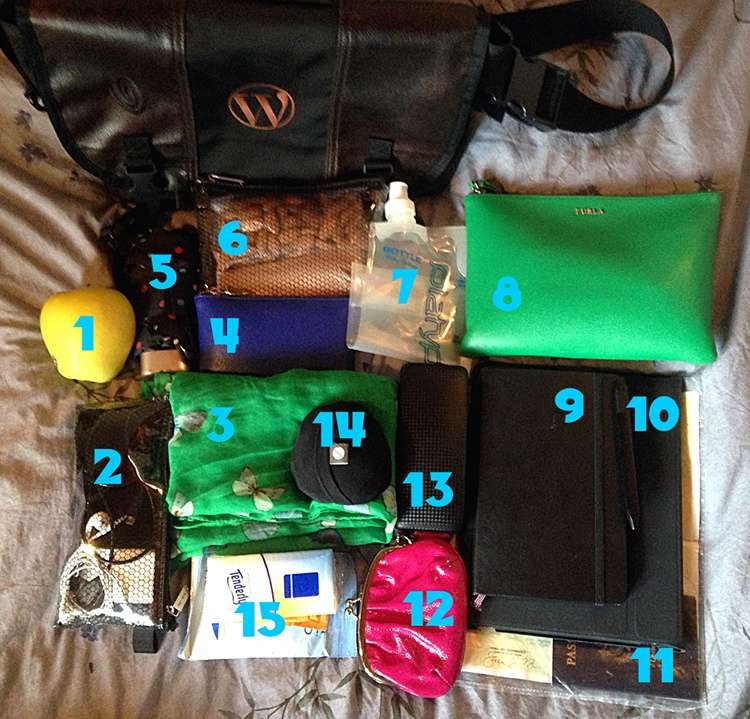 How I Travel: What's in my Carry-on Bag