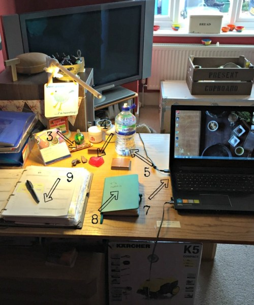 Anatomy of a desk
