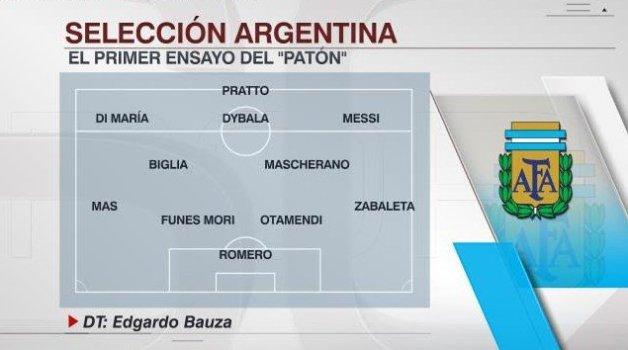 Argentina Uruguay Lineup