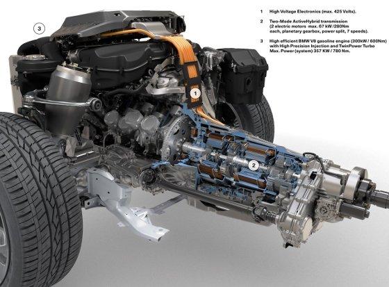 bmw-x6-active-hybrid-10