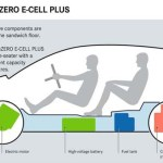 mercedes-benz-bluezero-e-cell-plus-8