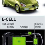 mercedes-benz-bluezero-e-cell-plus-9a