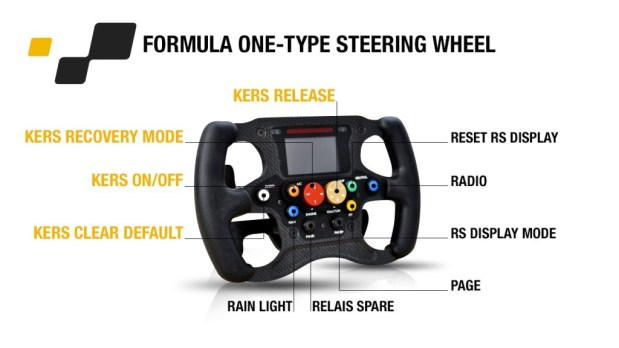 Renault-Twizy-Sport-F1-Concept-9