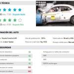 Nuevo-Toyota-Corolla-5-estrellas-latinNcap-2