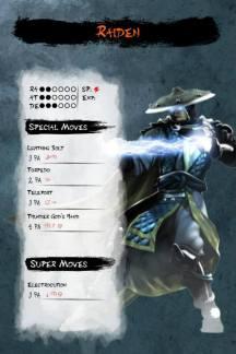 Musha Shugyo RPG Raiden