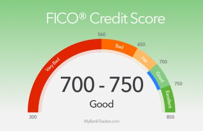 The Benefits of Good Credit Score 700 to 750