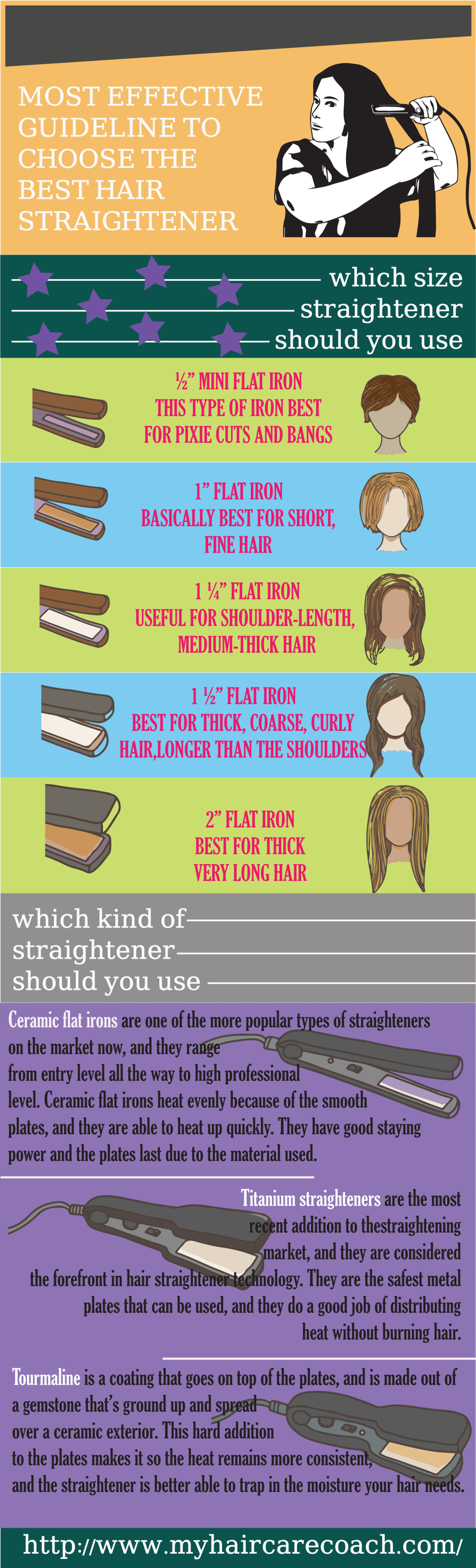 best flat iron for natural hair