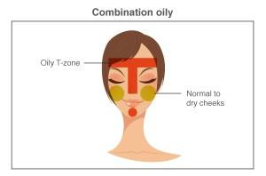 combination-oily