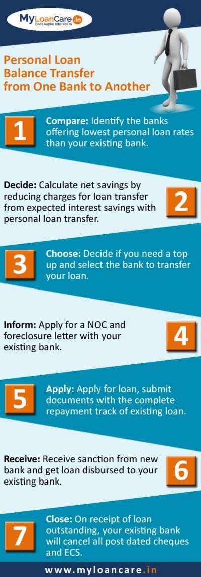 Personal Loan Balance Transfer India Feb 2019