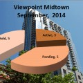 Viewpoint Midtown Condos For Sale