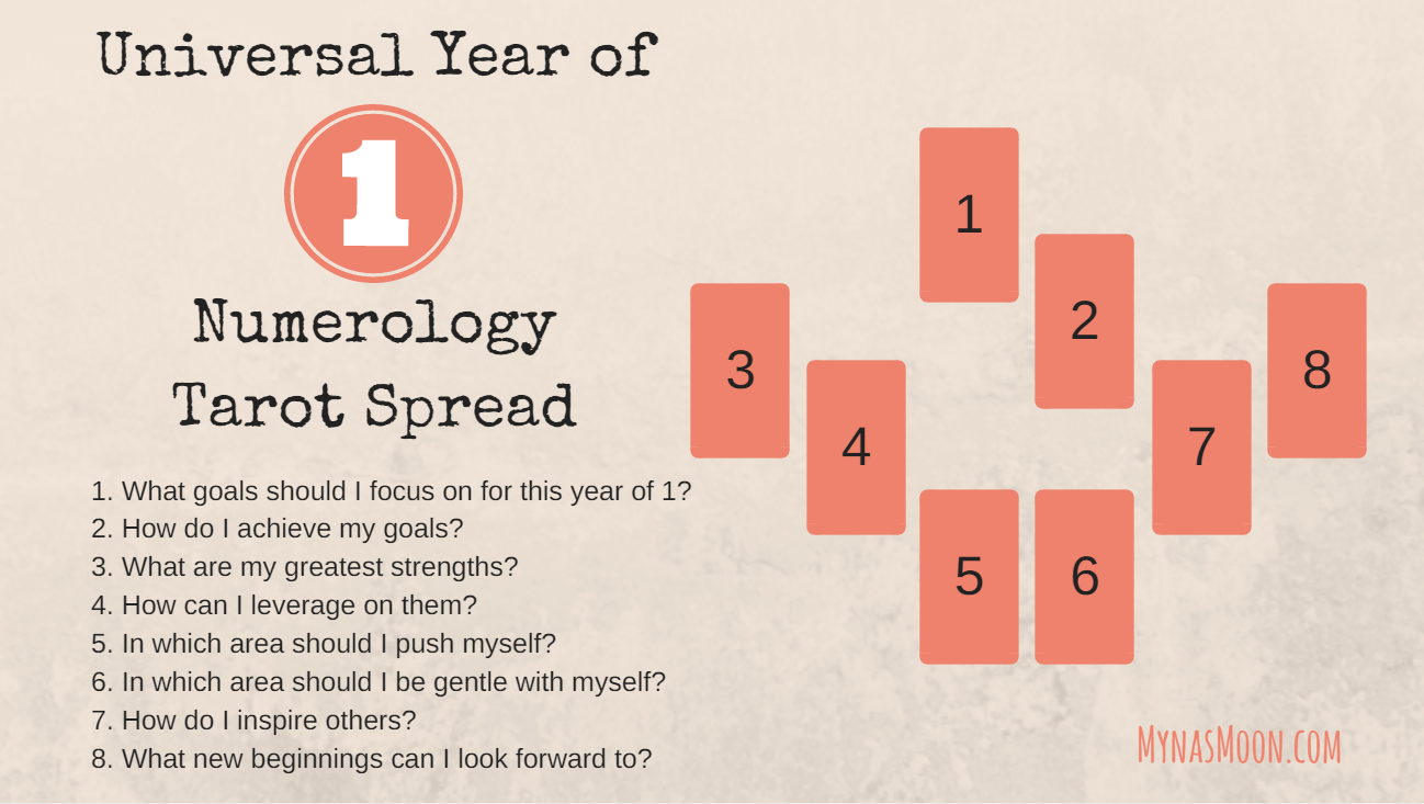 Universal Year of 1 – Numerology Tarot Spread
