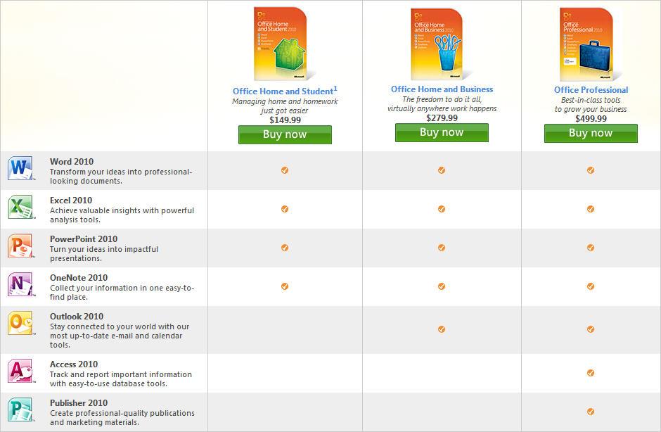 Ashampoo Internet Accelerator 3.20 Keygen Download