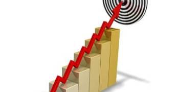 Progress Evaluation For Entrepreneurs [Part 2]