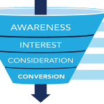 CONVERSION STRATEGY: Your Marketing Is DEAD Without It!
