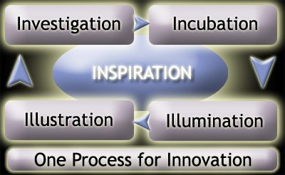 Inspiration400.jpg