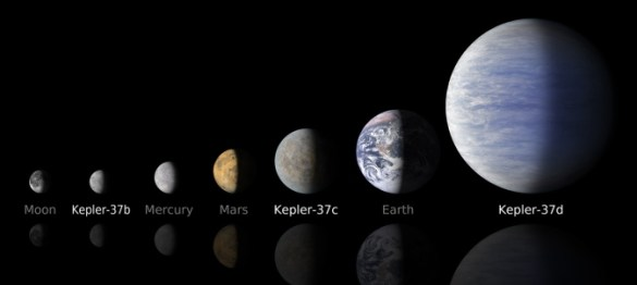 The line up compares the smallest known planet to the moon and planets in the solar system.