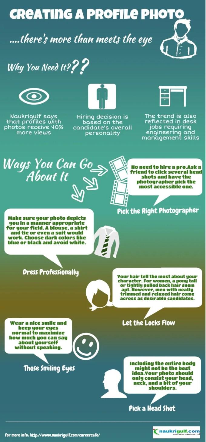 Creating a profile Photo