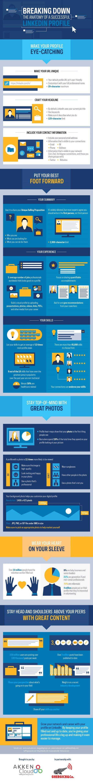 Breaking Down the Anatomy of a Successful LinkedIn Profile