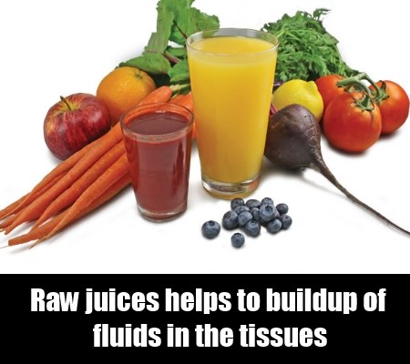 Raw Juices