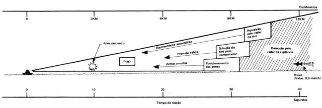 projeto-corveta3