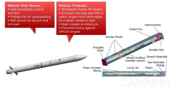 sistema Sea Ceptor - CAMM-M - imagem 3 MBDA