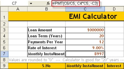 Mortgage Loans: Lic Mortgage Loan Emi Calculator
