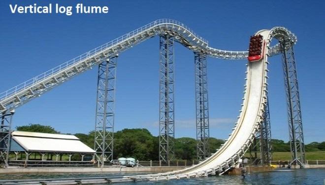 Vertical-log-flume-Netmarkers