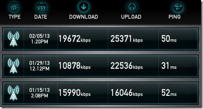 Faster upload speeds