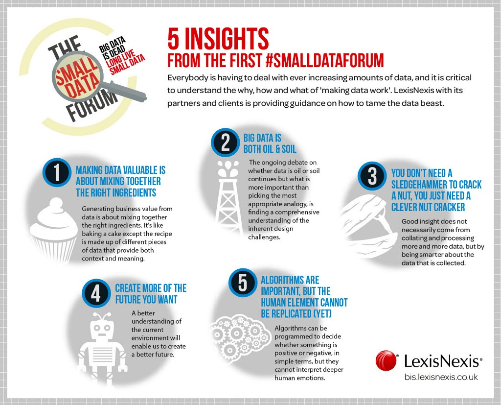 5 insights
