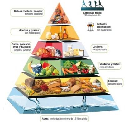 dieta_psicologo_madrid