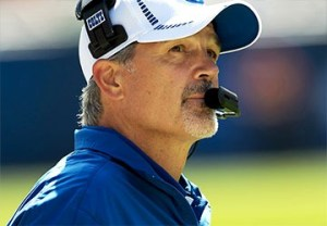 Indianapolis Colts Super Bowl Odds
