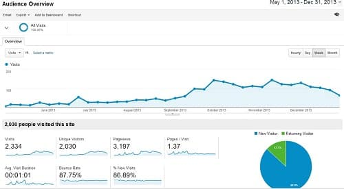 site1-analytics