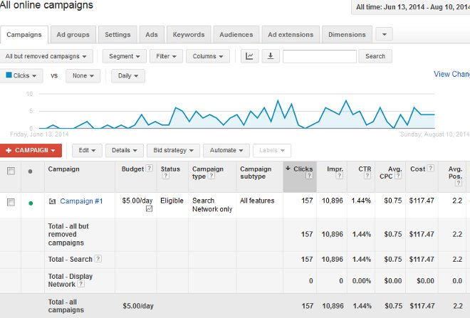 adwords-results
