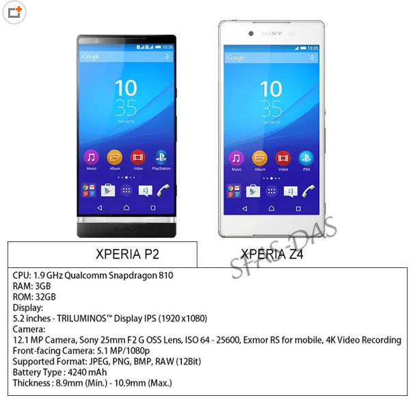 Sony Xperia P2 make an appearance with a transparent band [Details]