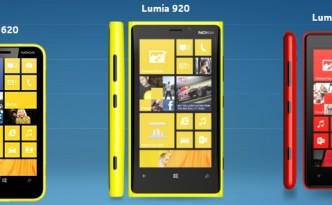 Lumia WP8 Family