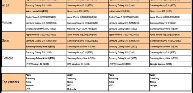 comparison-chart-of-smartphone-models_thumb