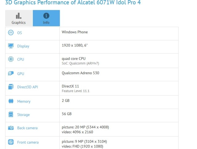 Alcatel Idol Pro 4 Benchmark