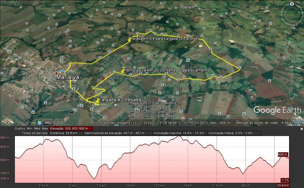 Ligth 23.8 km