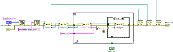 set the selector control value with signalling