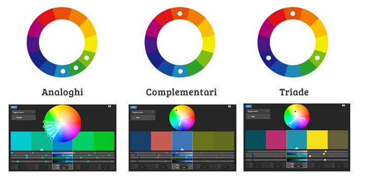 come usare colori presentazione efficace